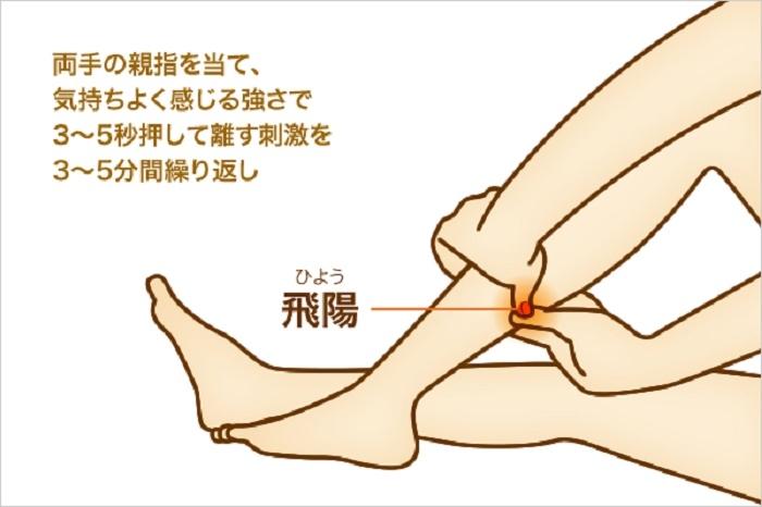既簡單效果又好☆擁有一雙不會疲憊鐵腳的方法介紹♫