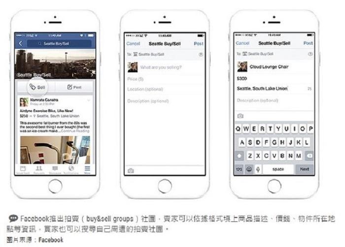 當Facebook開始做電商—肥了品牌、瘦了平台、衝擊了誰?