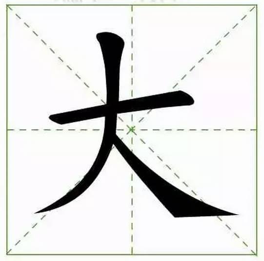 大字加一筆你最先想到什麼字?測...