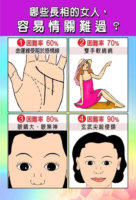 【命运好好玩】黄友辅老师,哪些长相的女人,容易情关难过?