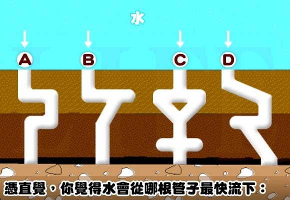 測你是哪類天才:水會從哪根管子最快流下?!