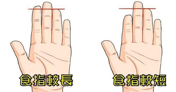 手指不是越長越好!4種「食指長度」決定你一生的成就,#1 有才能但是會傲慢、#4 兄弟都超嫉妒你!