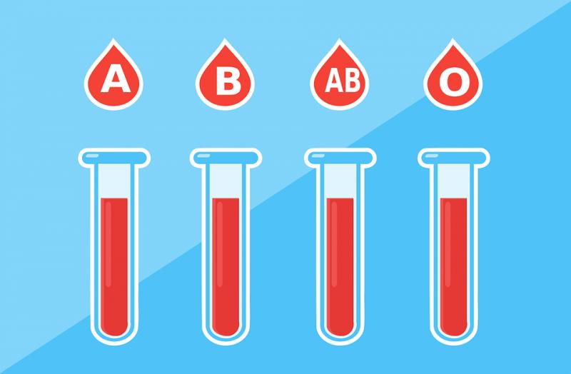 A型的人容易杞人憂天?!【A、B、O和AB】四種血型的人,從幸福到更幸福的關鍵...