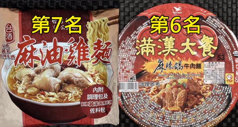 2017老外最愛「台灣泡麵排行榜」最新出爐,看完好想手刀去買他推薦的「神之美味第一名」!