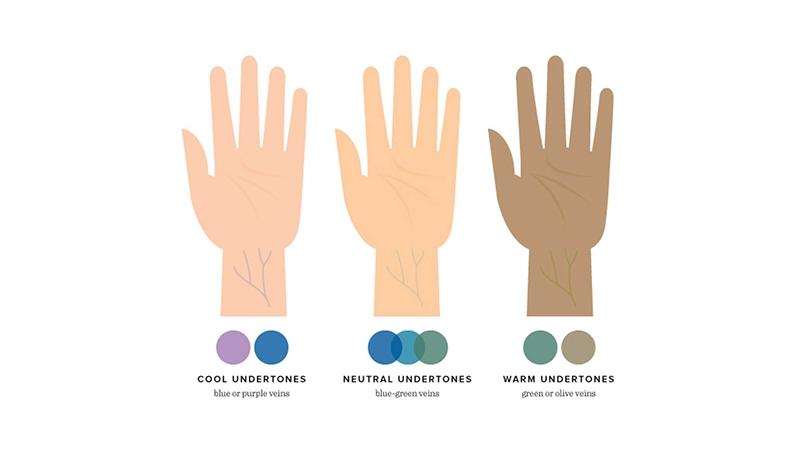 膚色不是只有色階差!教你用4撇步,找出正確的襯膚色系(冷暖色調示範)