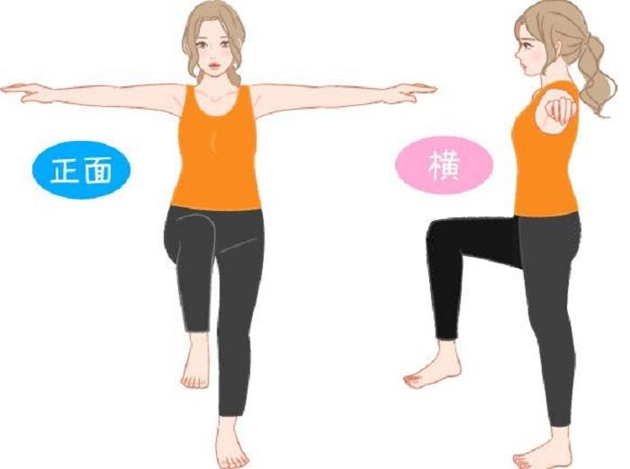 2個動作,挑戰臀圍、小腹一周少兩公分!每天五分鐘,把小腹、大屁屁變不見~~(內有步驟圖)