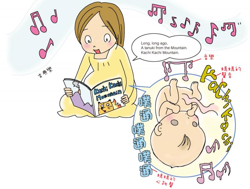 「胎教」到底需不需要?揭密孩子的成长过程!
