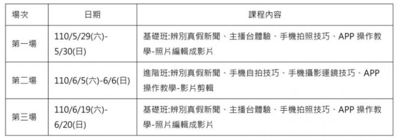 2021「庆联港都快乐媒体学习营」开课啦